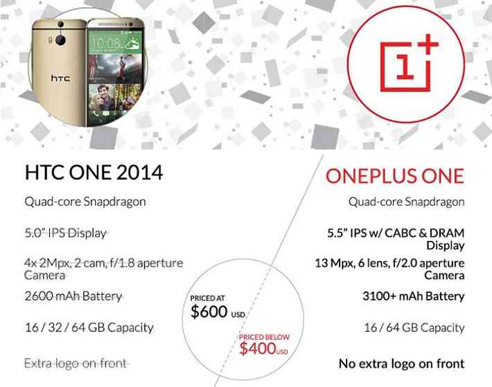 htc-one-vs-oneplus-one