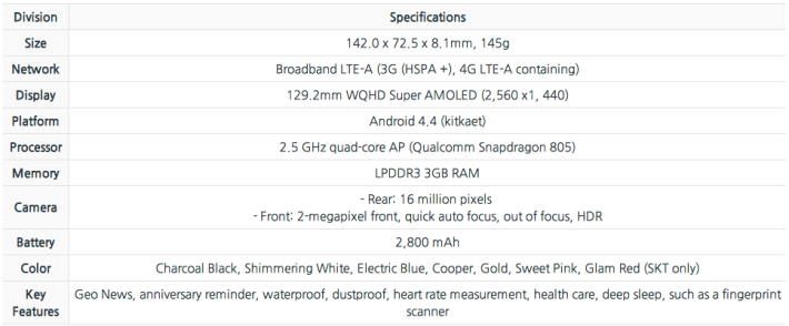 galaxy-s5-lte-a-press
