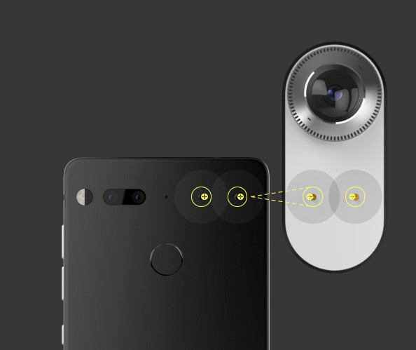 Essential Phone камера в 360